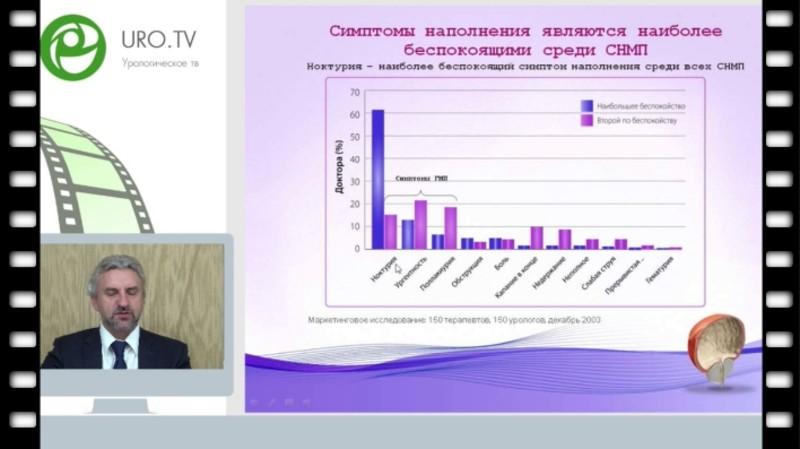 Образовательная лекция проф., д.м.н. Кривобородова Г.Г. на тему «Медикаментозная терапия ГАМП»